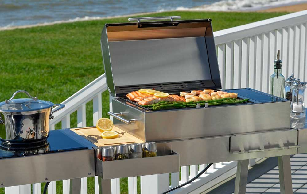 Best Electric Grill For Outdoor Reviews 2020 Housewares